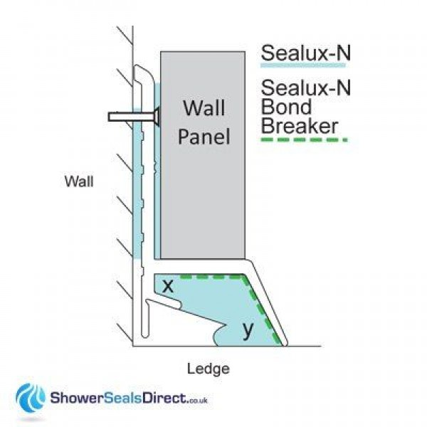 Sectional Illustration of Cladseal 18 with PVC Wall Panelling