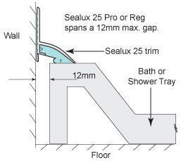 How Sealux and Trimlux can span a large gap to shower tray