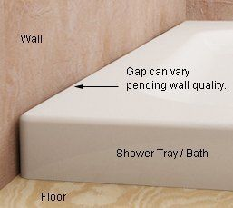 Gap between wall and Shower tray